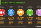 Global Digital Snapshot 2017