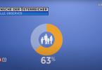 ORF ZIB Zeit im Bild »OBSERVER« Analyse